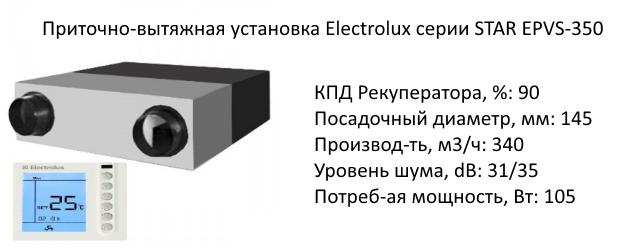 Приточно-вытяжная установка Electrolux серии STAR EPVS-350
